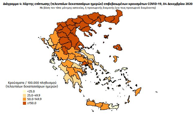 Κρούσματα σήμερα: 367 στη Θεσσαλονίκη, 316 στην Αττική, 7 στη Μεσσηνία – Ποιες περιοχές «αναστενάζουν»