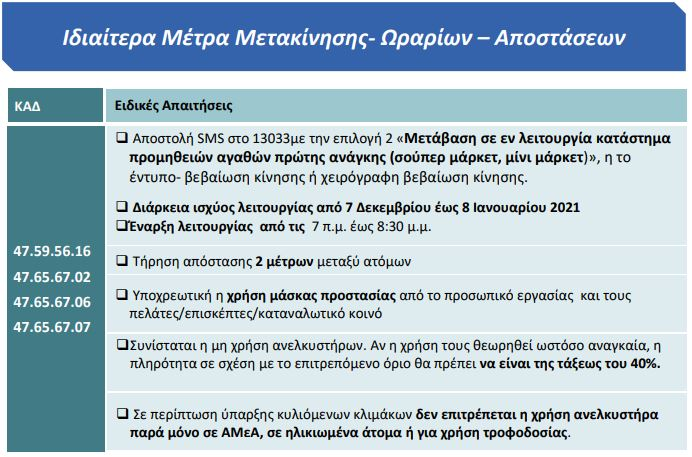 proionta5sk