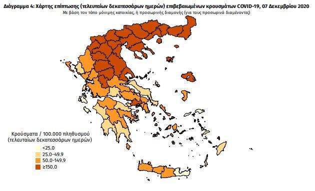 Κορονοϊός: Πόσα θετικά κρούσματα βρέθηκαν σήμερα στα rapid test του ΕΟΔΥ - Newsbomb - Ειδησεις