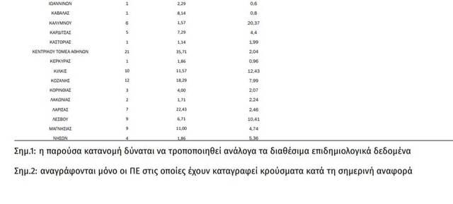 Krousmata simera5