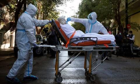 Κρούσματα σήμερα: 716 νέα ανακοίνωσε ο ΕΟΔΥ - 18 θάνατοι σε 24 ώρες, στους 268 οι διασωληνωμένοι