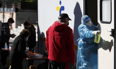 Κρούσματα σήμερα: 1.151 νέα ανακοίνωσε ο ΕΟΔΥ - 27θάνατοι σε 24 ώρες, στους 246οι διασωληνωμένοι