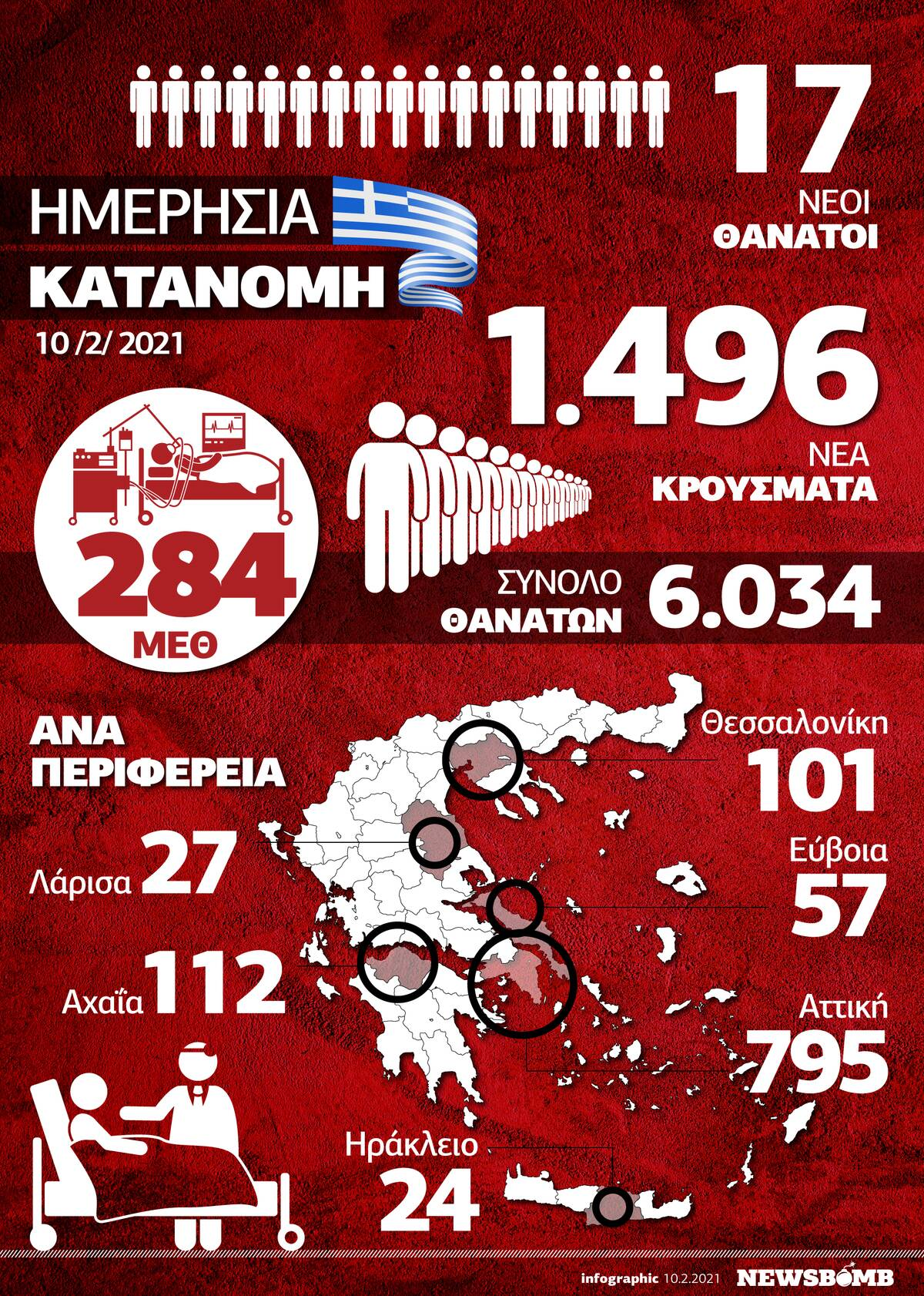 krousmata-simera-10-Febrouariou-Katanomi-Infographic.jpg