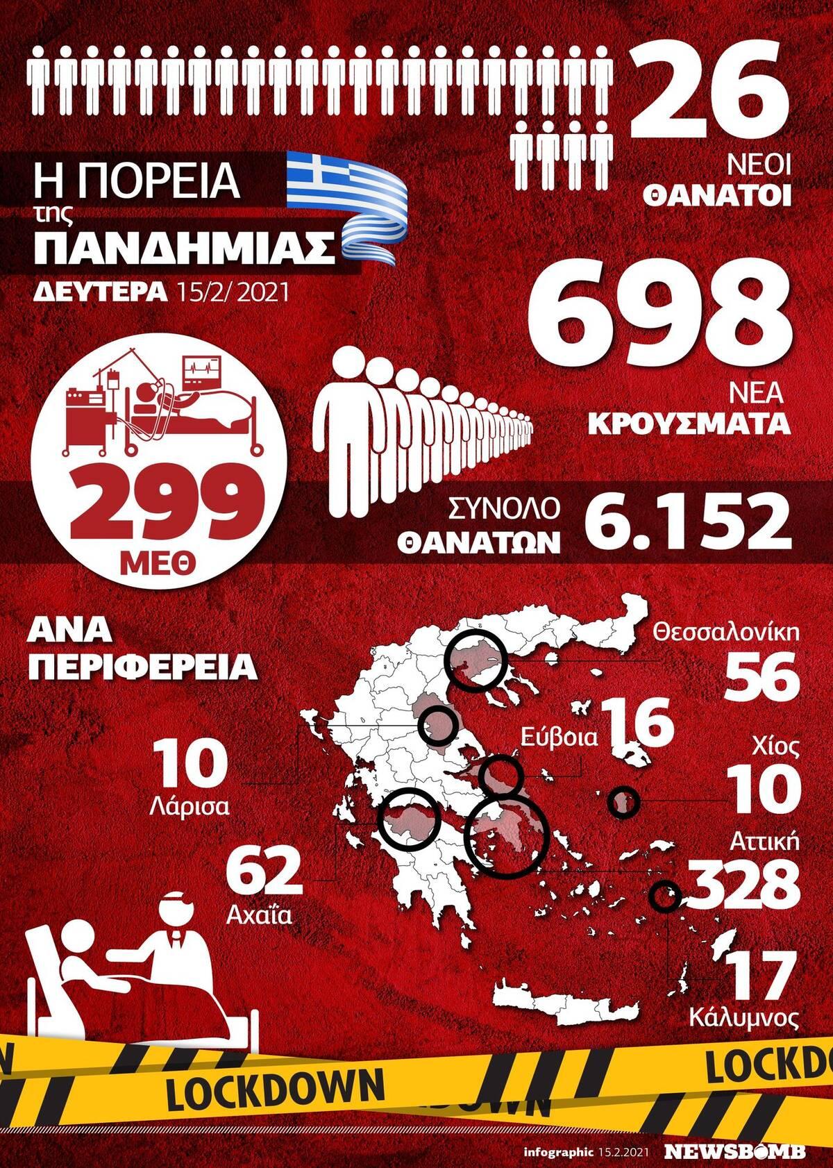 krousmata infographich