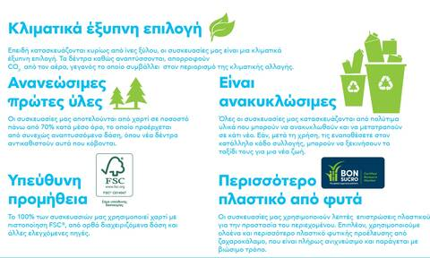 Διάλεξε χάρτινες συσκευασίες που ανακυκλώνονται και κάνε μια σωστή επιλογή για το περιβάλλον