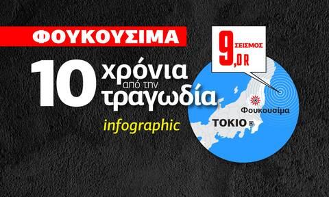 Φουκουσίμα: 10 χρόνια από την τραγωδία που άλλαξε την Ιαπωνία - Δείτε το Ιnfographic