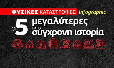 Οι μεγαλύτερες φυσικές καταστροφές στη σύγχρονη ιστορία – Δείτε το Infographic του Newsbomb.gr