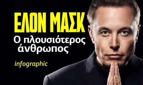 Η μεγαλοφυΐα του Έλον Μασκ μέσα από στοιχεία και αριθμούς - Δείτε το Infographic του Newsbomb.gr