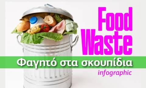 Food Waste: Τα στοιχεία που μας παρακινούν να γίνουμε πιο ευσυνείδητοι καταναλωτές