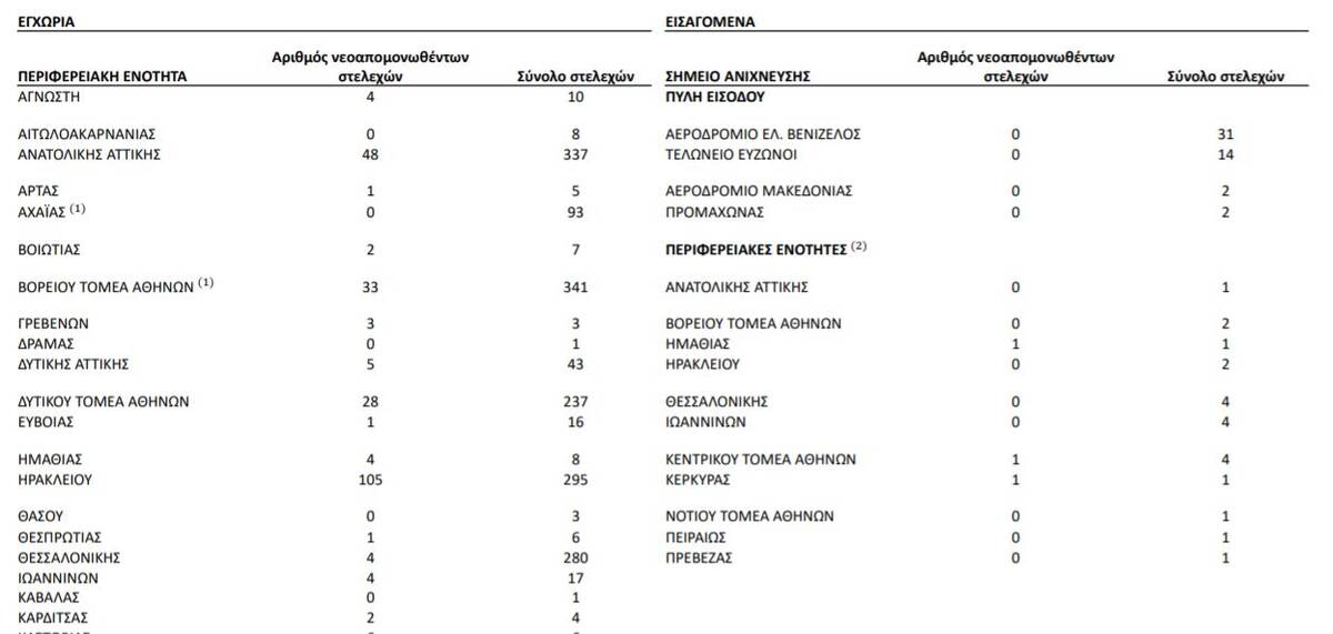 metallaxeis 1