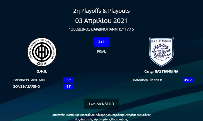 ΟΦΗ - ΠΑΣ Γιάννινα 2-1