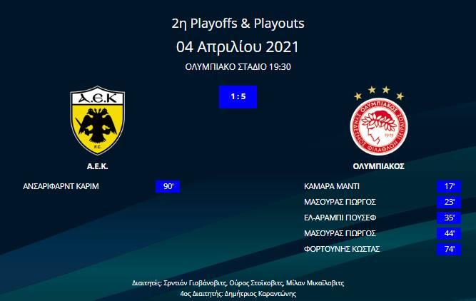 ΑΕΚ-Ολυμπιακός 1-5