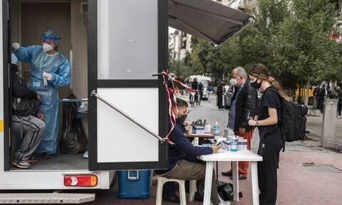 Κρούσματα σήμερα: 1.248 νέες μολύνσεις στην Αττική - Η διασπορά σε όλη την επικράτεια