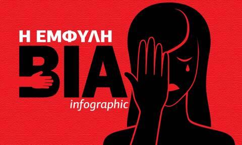 Έμφυλη Βία: Τι αποκαλύπτει έρευνα του ΠΟΥ - Δείτε το infographic του Newsbomb.gr