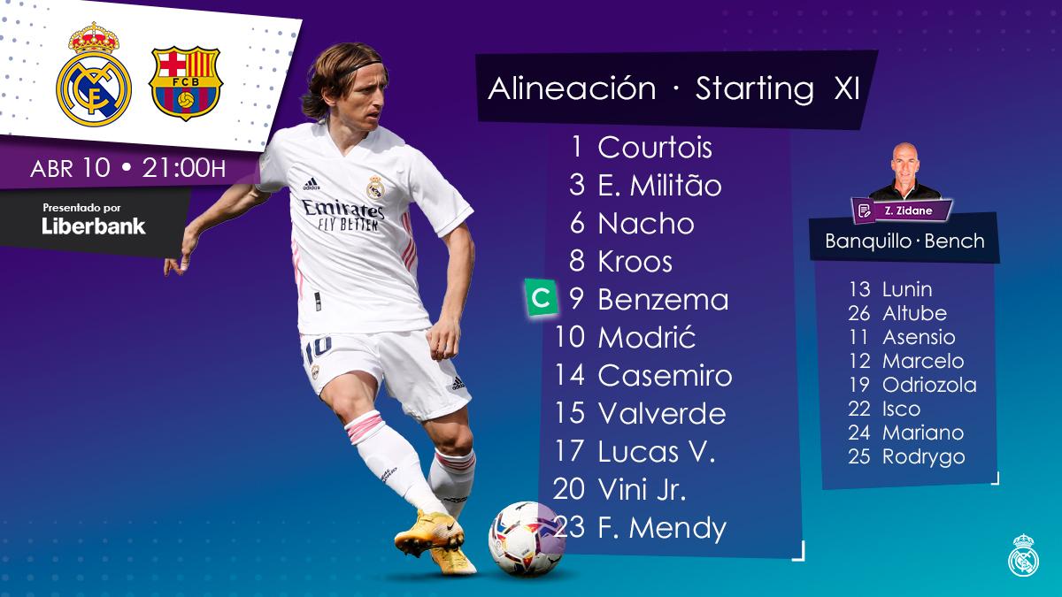 Real Madrid Ρεάλ Μαδρίτης 11