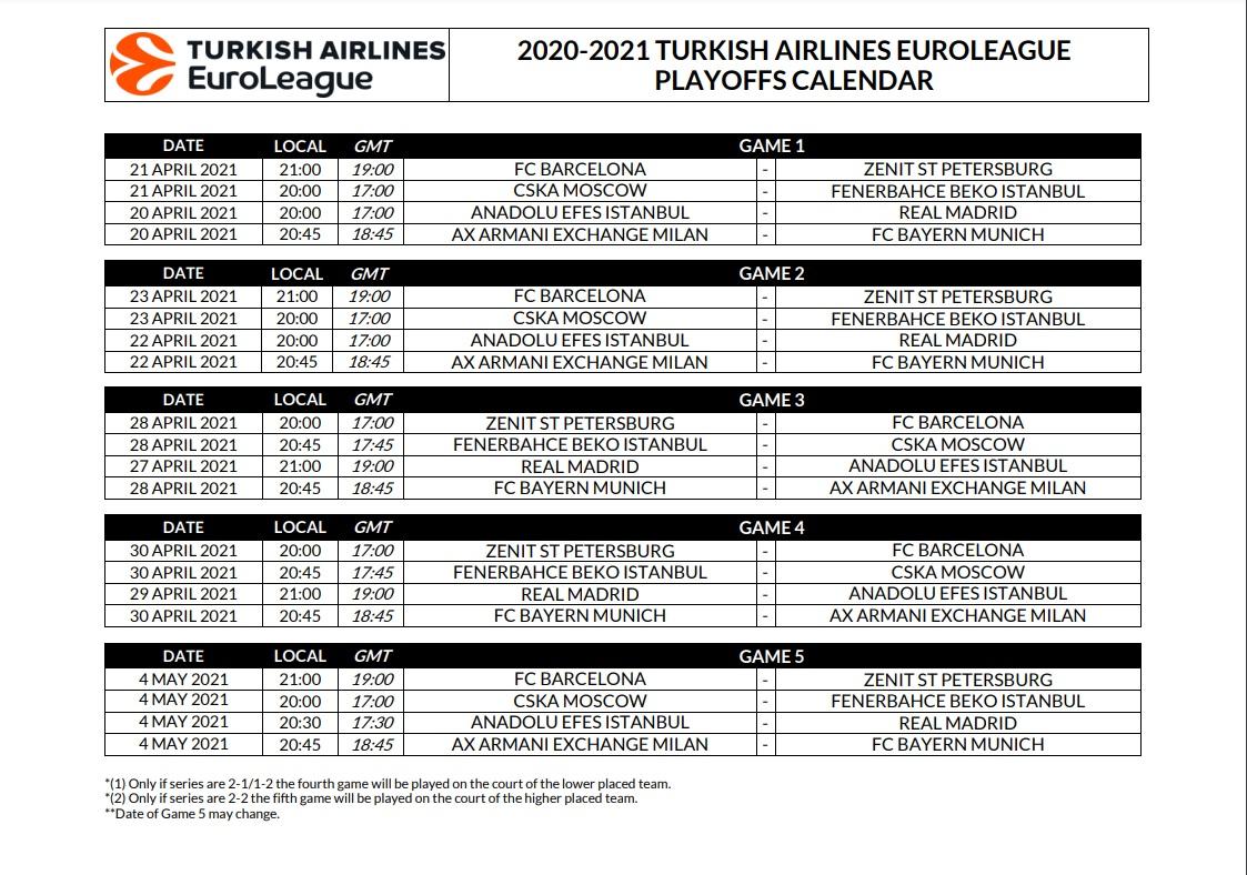 Euroleague playoffs