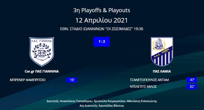 ΠΑΣ Γιάννινα - ΠΑΣ Λαμία 1-2
