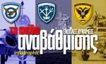 Ένοπλες Δυνάμεις: Γίνονται πανίσχυρες - Όλα τα νέα οπλικά συστήματα στο Infographic του Newsbomb.gr