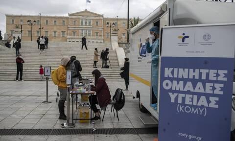 Κορονοϊός: Δωρεάν rapid test σήμερα Πέμπτη 15 Απριλίου σε 115 σημεία σε όλη την Ελλάδα