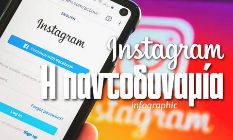 Το Instagram έχει κατακτήσει τον κόσμο; Δείτε το Infographic του Newsbomb.gr