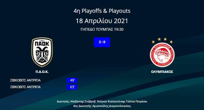 ΠΑΟΚ - Ολυμπιακος 2-0
