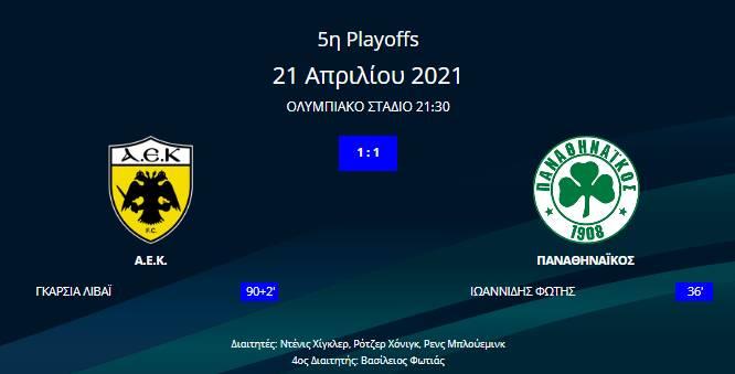ΑΕΚ-Παναθηναϊκός 1-1