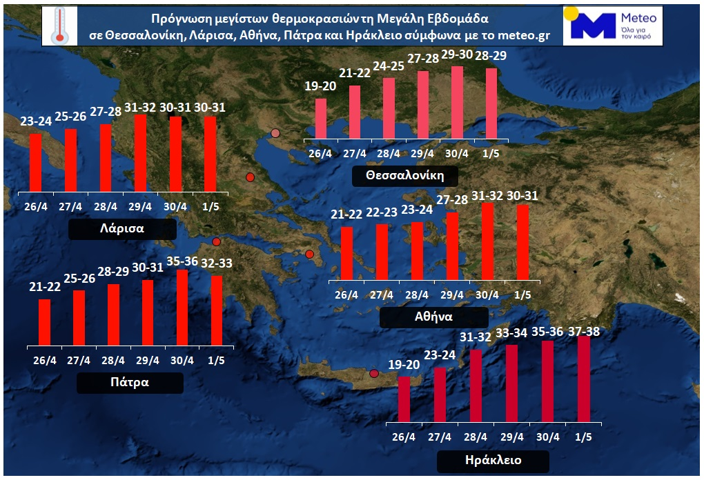 Καιρός Πάσχα meteo.gr