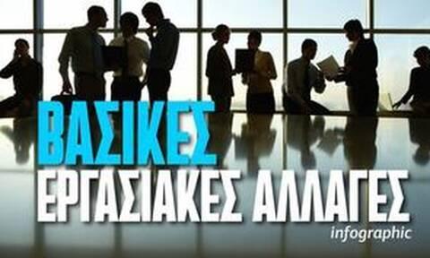 Εργασιακά: Ποιες αλλαγές φέρνει το νέο νομοσχέδιο – Δείτε τα Infographic του Newsbomb.gr