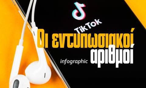 TikTok: Οι αριθμοί της πλατφόρμας που ξετρελαίνει τους νέους – Δείτε το infographic του Newsbomb.gr