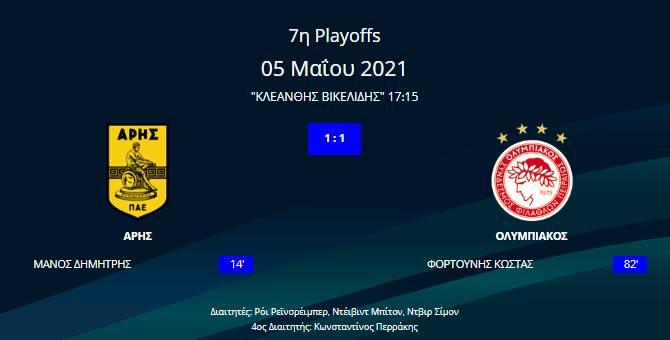 Άρης - Ολυμπιακός 1-1