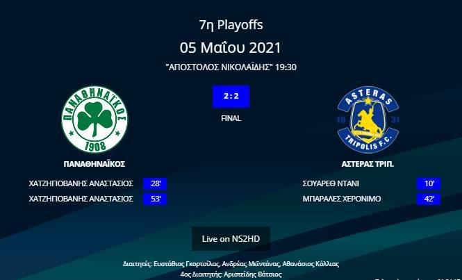 Παναθηναϊκός - Αστέρας Τρίπολης 2-2