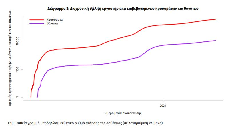 krousmata simera2