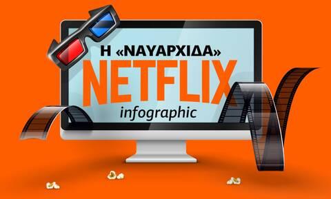 Netflix: Είναι η δημοφιλέστερη ψηφιακή πλατφόρμα ψυχαγωγίας; - Δείτε το infographic του Newsbomb.gr