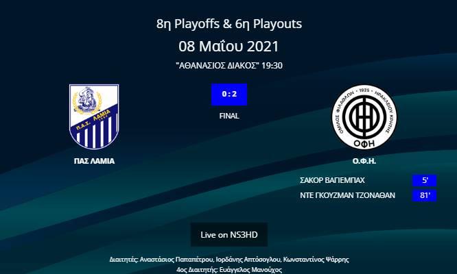 Λαμία - ΟΦΗ 0-2