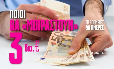 Ποιοι θα «μοιραστούν» 3 δισ. ευρώ τις επόμενες 90 ημέρες - Δείτε το Infographic του Newsbomb.gr