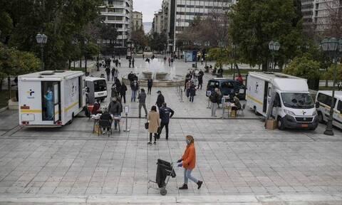 Κρούσματα σήμερα: Στην Αττική οι 1.425 μολύνσεις -  245 στη Θεσσαλονίκη