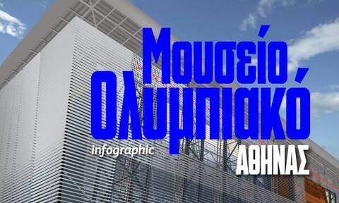 Το νέο Ολυμπιακό Μουσείο της Αθήνας - Δείτε το Infographic του Newsbomb.gr