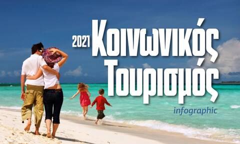 Κοινωνικός Τουρισμός 2021: Έτσι θα πάτε δωρεάν διακοπές – Δείτε το Infographic του Newsbomb.gr