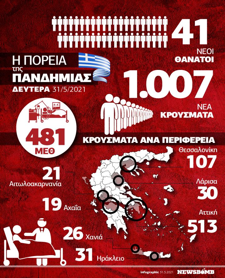 infographic newsbomb kroysmata