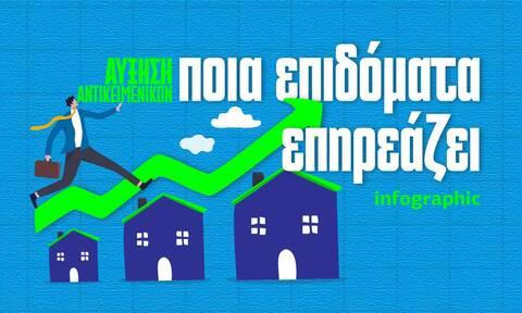 Νέες αντικειμενικές αξίες: Παγίδες και ανατροπές σε επιδόματα - Δείτε το Infographic του Newsbomb.gr