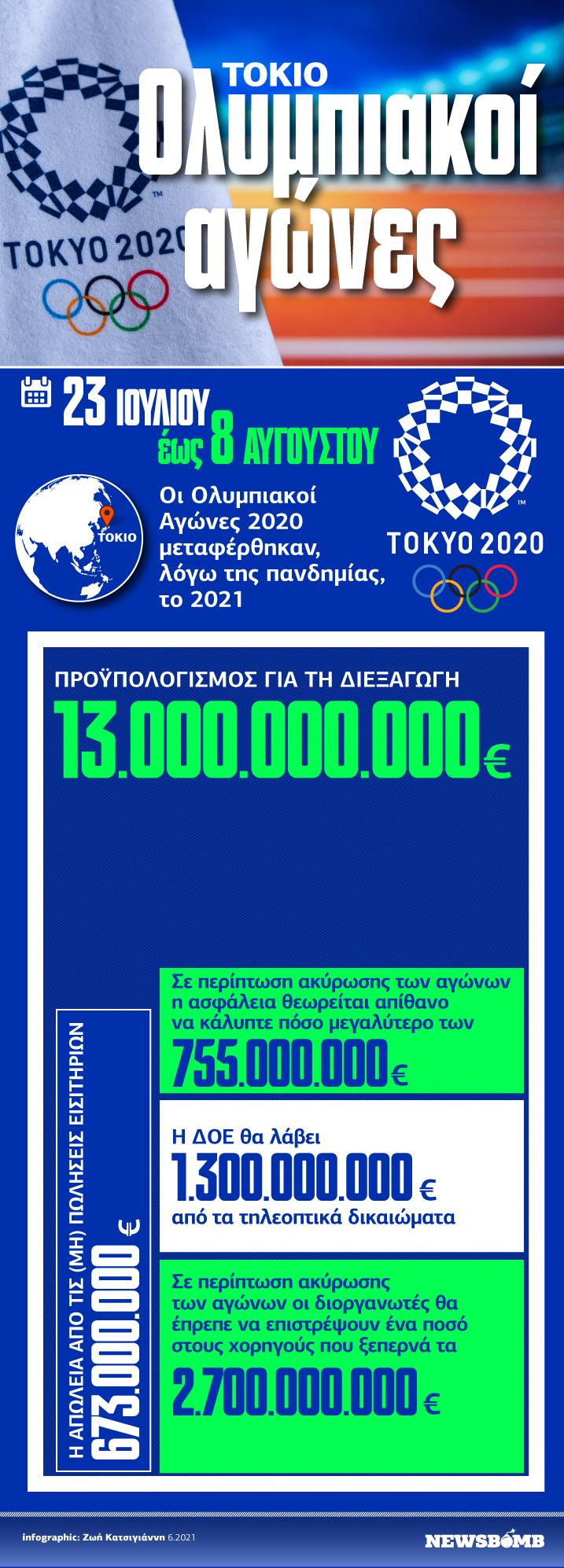 Tokyo-2021-Olympic-Games.jpg