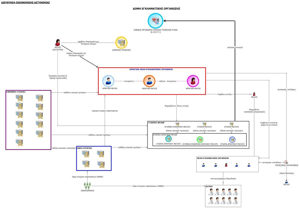 grafima-kikloma.jpg