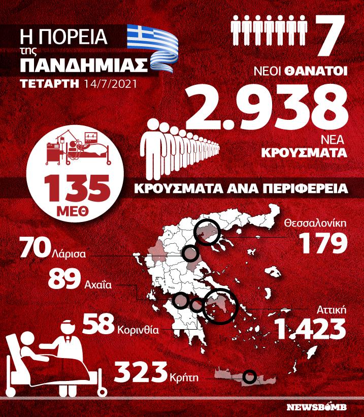 katanomi krousmata 14 7 infographic