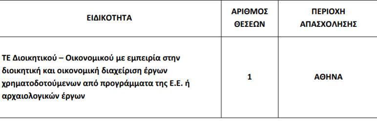 proslipseis yppo1