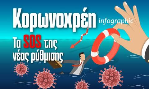 Κορονοχρέη: Τα SOS της νέας ρύθμισης στο Infographic του Newsbomb.gr
