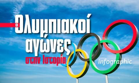 Ολυμπιακοί Αγώνες: Από τους 250 αθλητές του 1896 στους 11.000 του Τόκιο - Όσα έγιναν σε 125 χρόνια