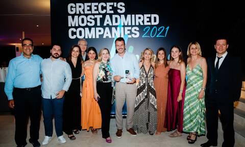 Πλαίσιο Computers: 9η «Πιο Αξιοθαύμαστη Εταιρεία» στην Ελλάδα