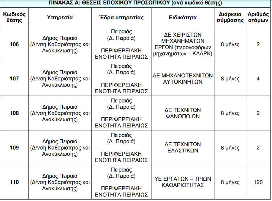 PRISLIPSEIS PEIRAIAS1