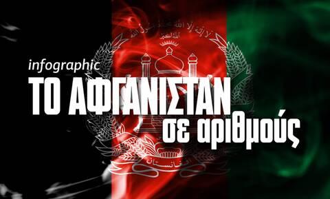 Αφγανιστάν: Ο «τάφος» των αυτοκρατοριών - Δείτε το Infographic του Newsbomb.gr
