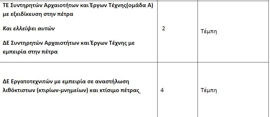 PROSLIPSEIS EFALARISAS1